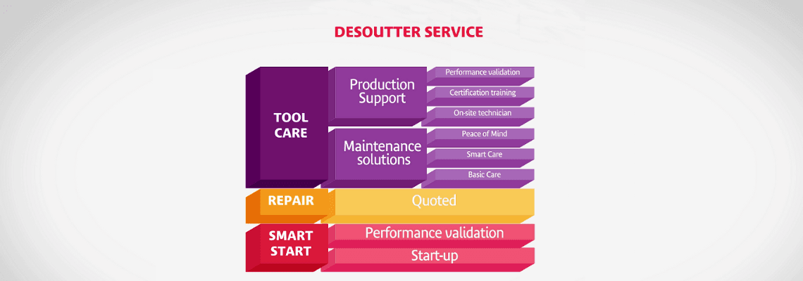 The Desoutter Service Solutions video is now live!