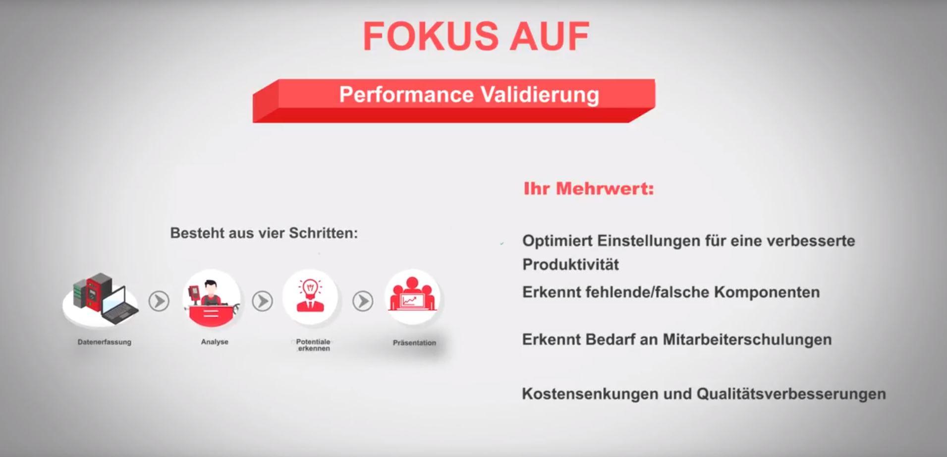 Vorteile der Desoutter Performance Validierung