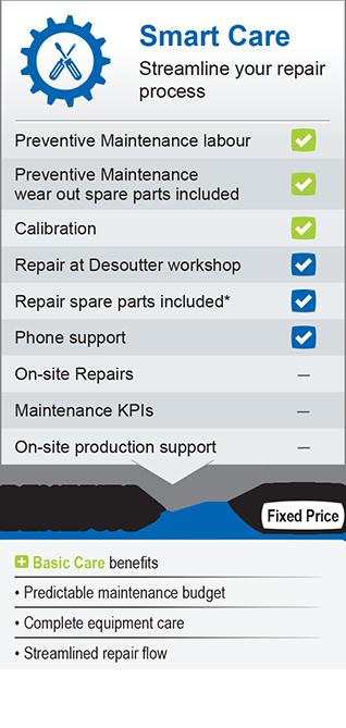 Desoutter Service Tool Care