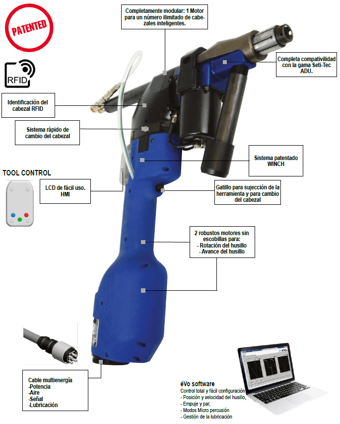 SETITEC Line Electric Advanced Drilling Units ÉVO Desoutter description